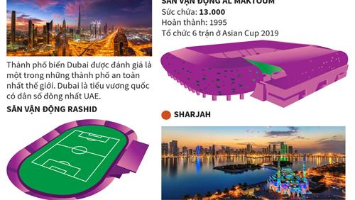 Những sân vận động và thành phố tổ chức Asian Cup 2019